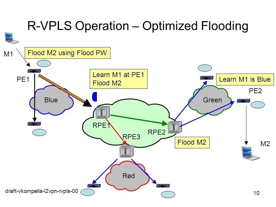 R-VPLS Operation – Optimized Flooding