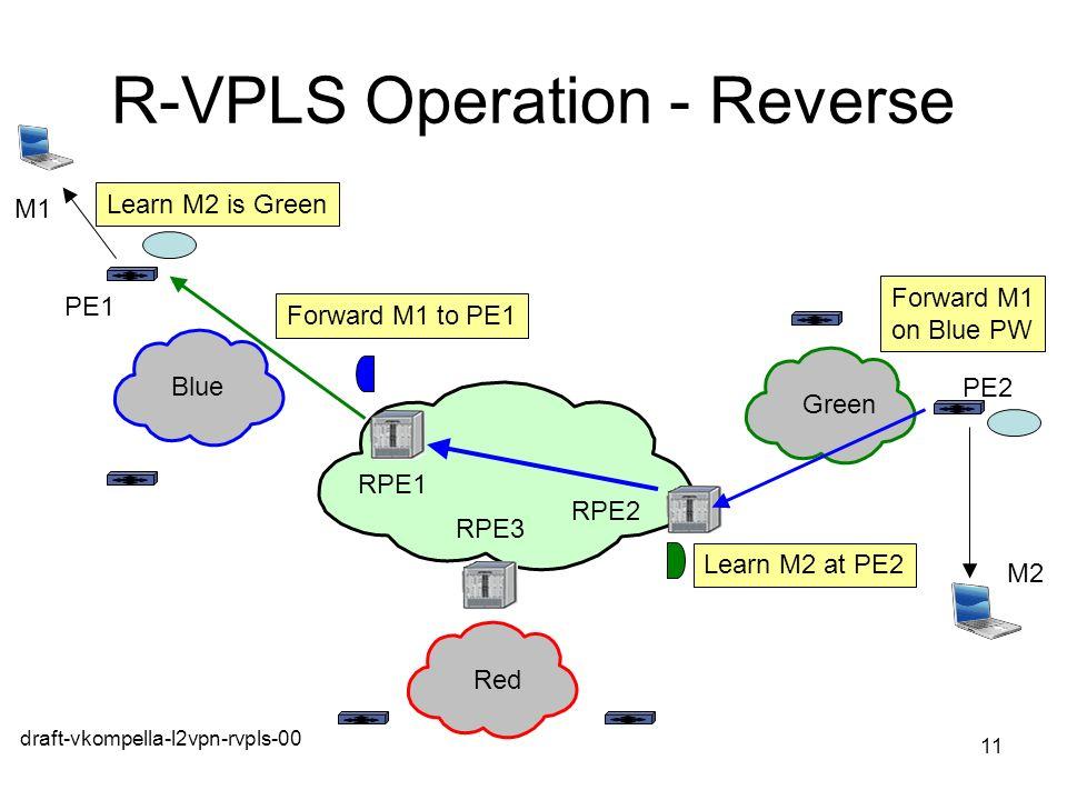 R-VPLS Operation - Reverse