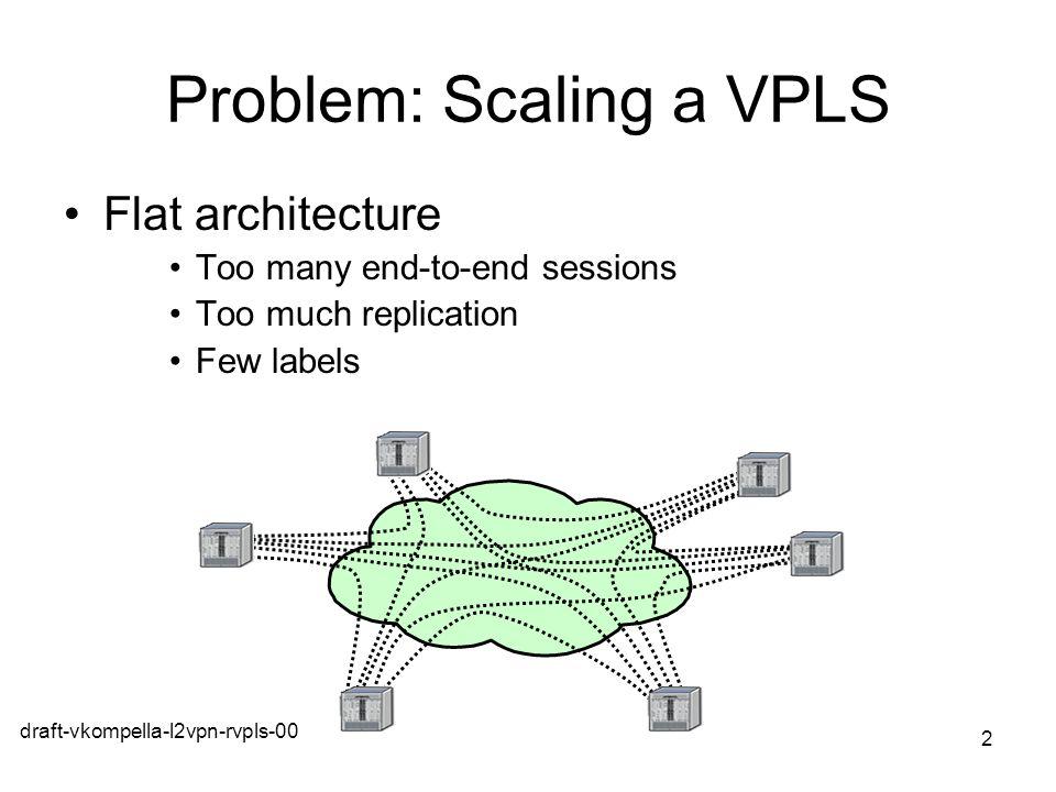 Problem: Scaling a VPLS