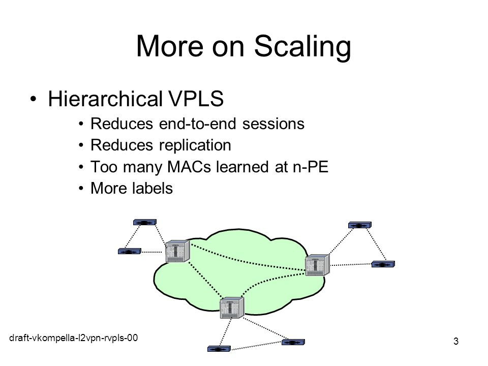 More on Scaling Hierarchical VPLS Reduces end-to-end sessions