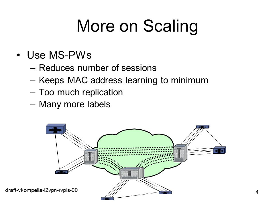 More on Scaling Use MS-PWs Reduces number of sessions