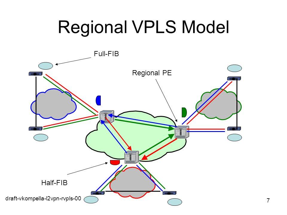 Regional VPLS Model Full-FIB Regional PE Half-FIB
