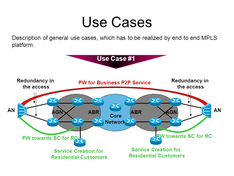 Use Cases Description of general use cases, which has to be realized by end to end MPLS platform. Use Case #1.