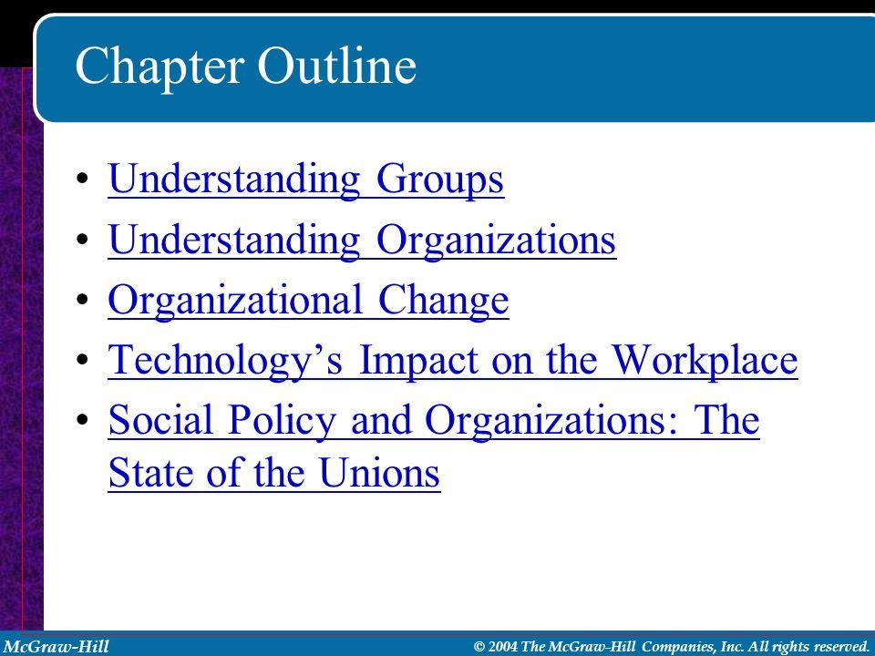 Chapter Outline Understanding Groups Understanding Organizations