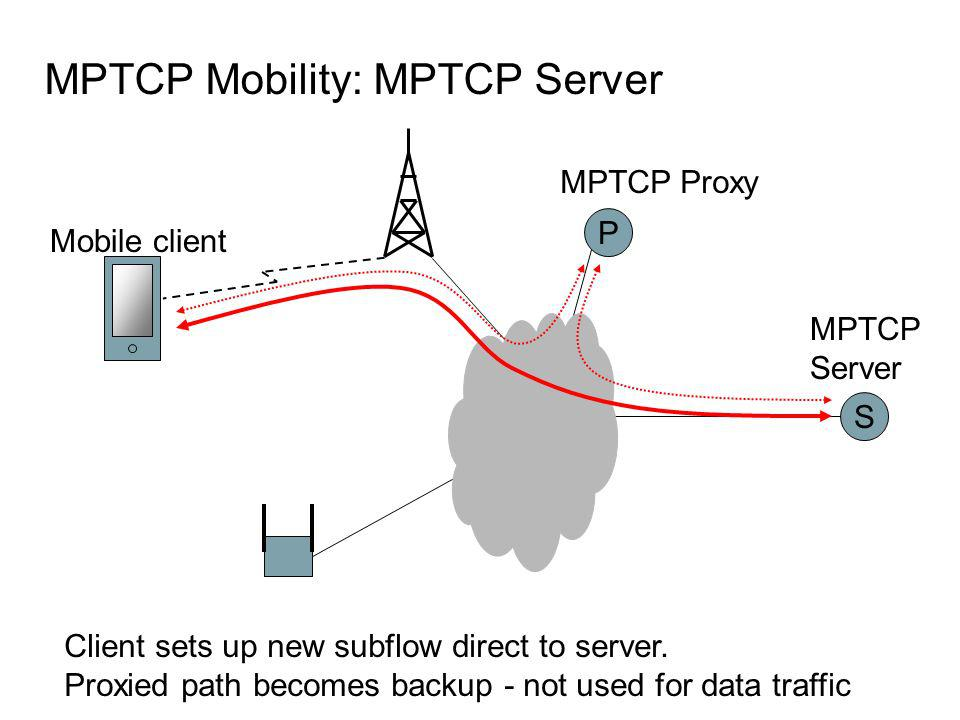 MPTCP Mobility: MPTCP Server