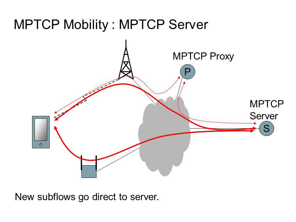 MPTCP Mobility : MPTCP Server