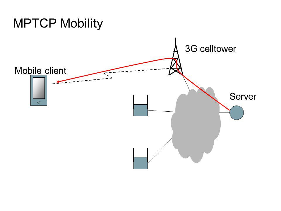 MPTCP Mobility 3G celltower Mobile client Server
