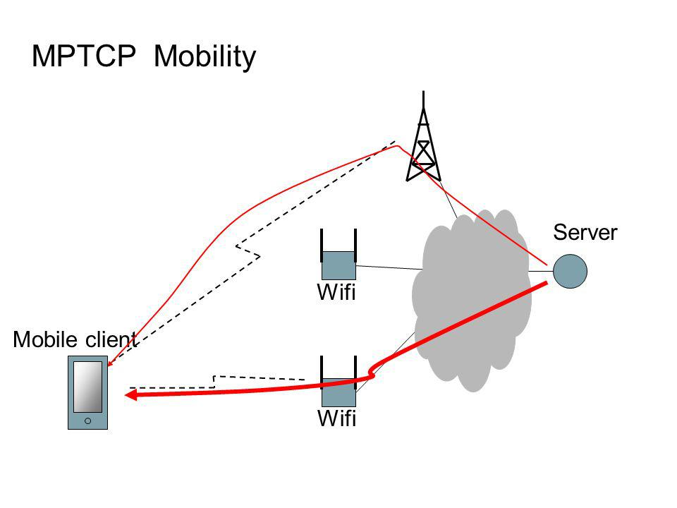 MPTCP Mobility Server Wifi Mobile client Wifi
