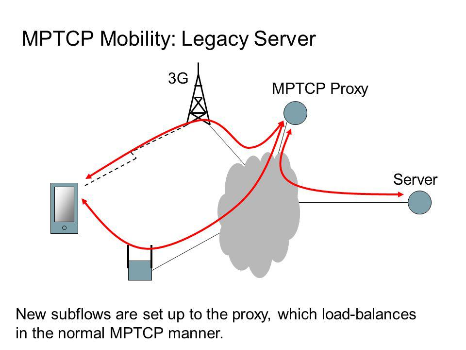 MPTCP Mobility: Legacy Server