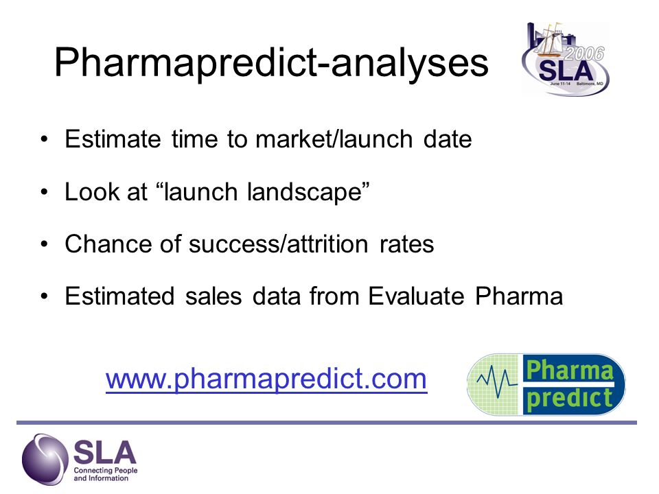 Pharmapredict-analyses