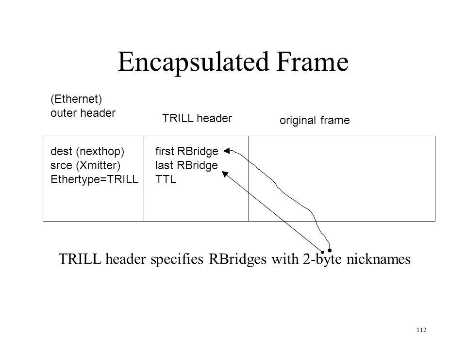 Encapsulated Frame (Ethernet) outer header. TRILL header. original frame. dest (nexthop) srce (Xmitter)