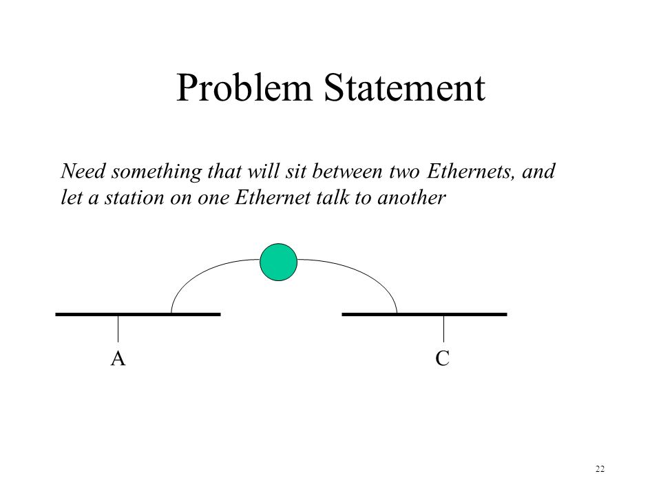 Problem Statement Need something that will sit between two Ethernets, and. let a station on one Ethernet talk to another.