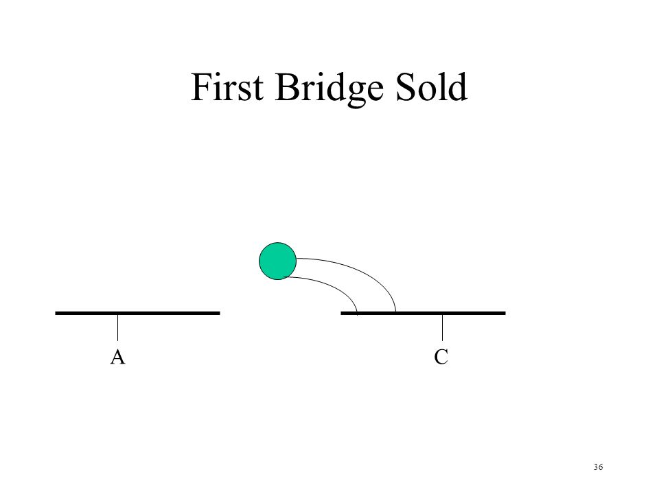 First Bridge Sold A C