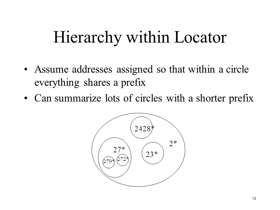 Hierarchy within Locator