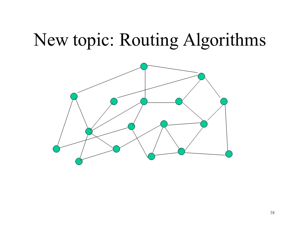 New topic: Routing Algorithms