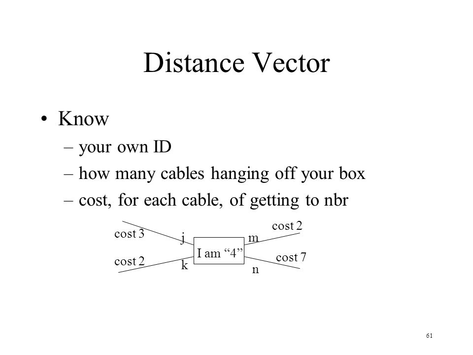 Distance Vector Know your own ID how many cables hanging off your box