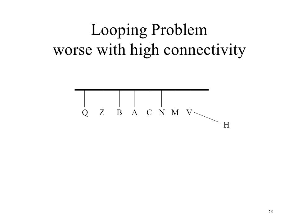 Looping Problem worse with high connectivity