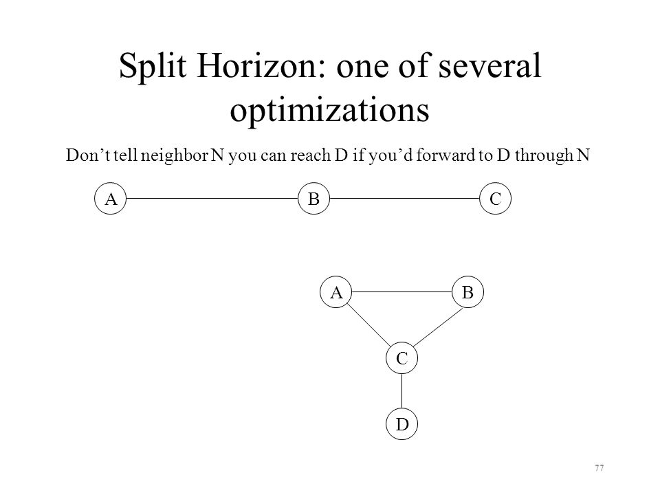 Split Horizon: one of several optimizations