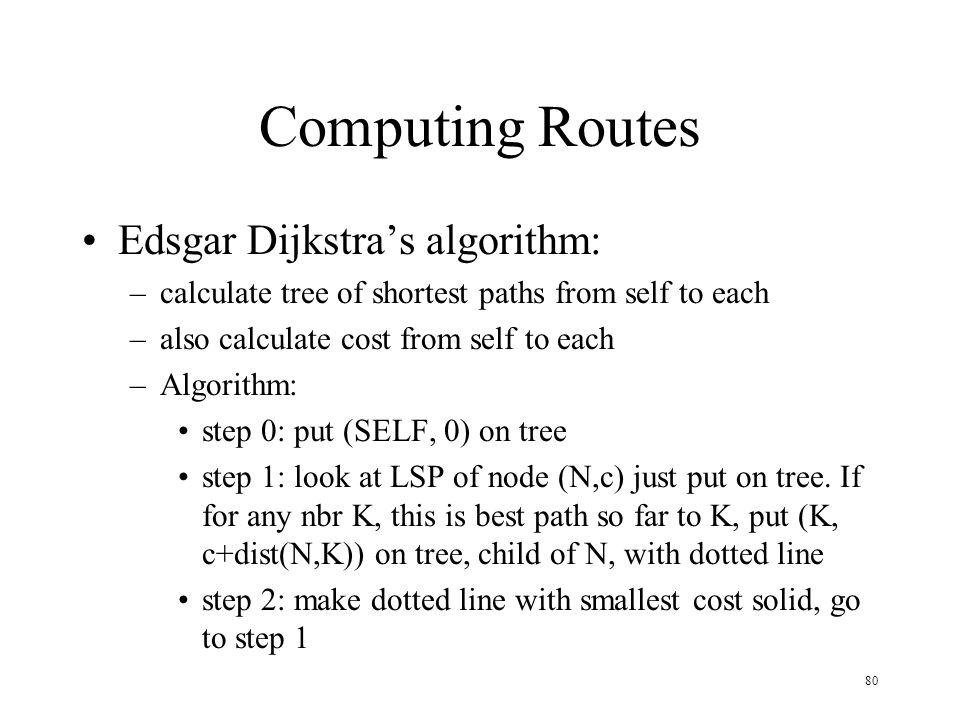 Computing Routes Edsgar Dijkstra's algorithm: