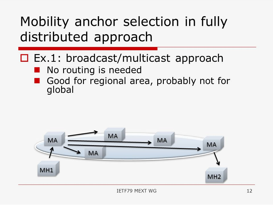 Mobility anchor selection in fully distributed approach