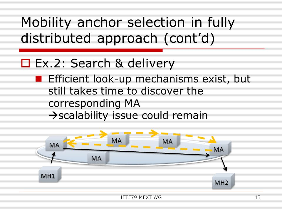 Mobility anchor selection in fully distributed approach (cont'd)