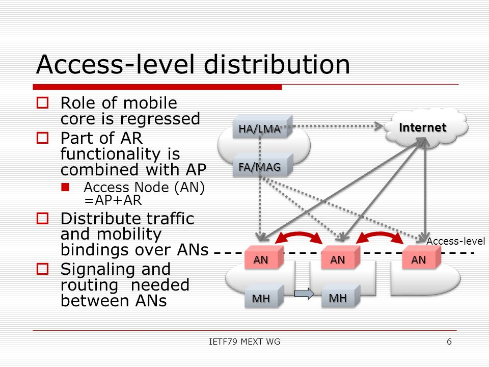 Access-level distribution