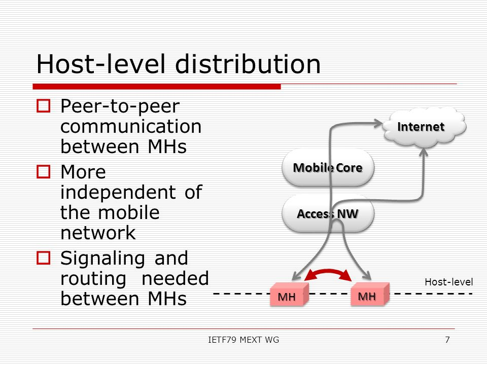 Host-level distribution