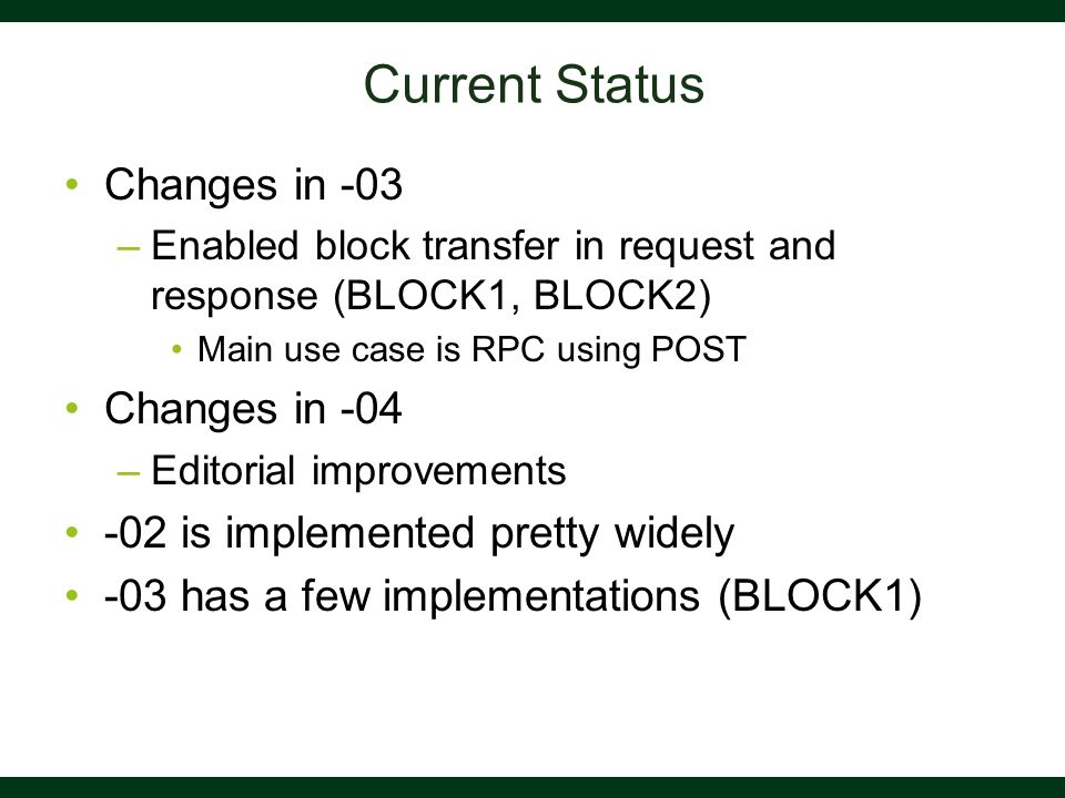 Current Status Changes in -03 Changes in -04