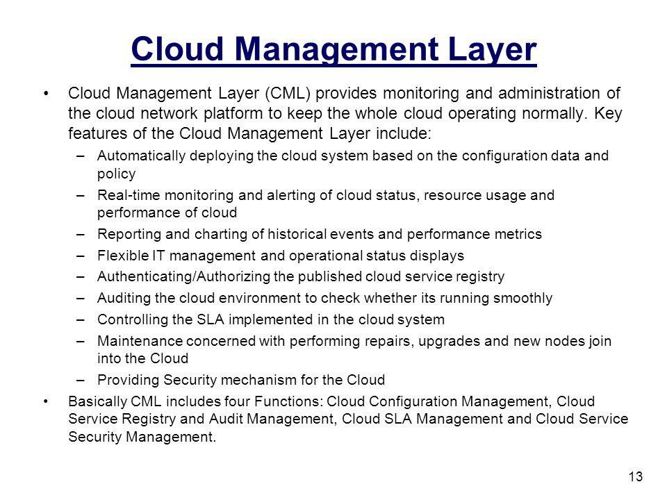 Cloud Management Layer