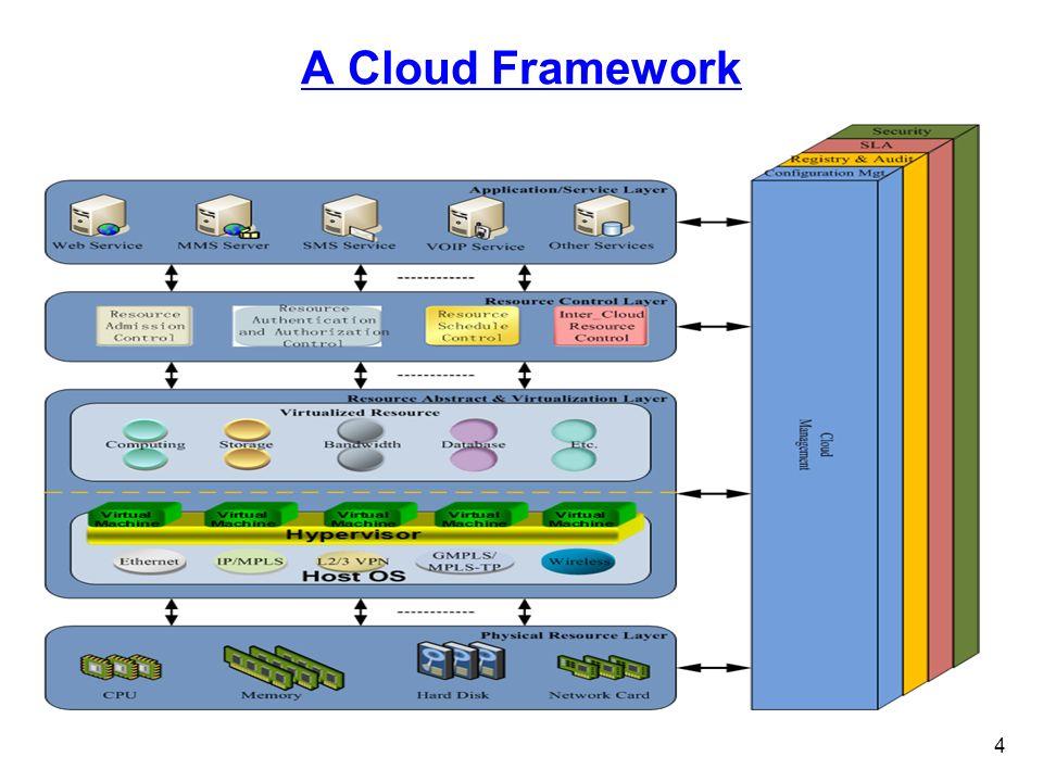 A Cloud Framework