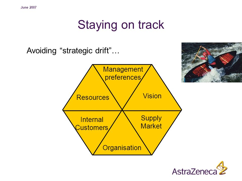 Management preferences