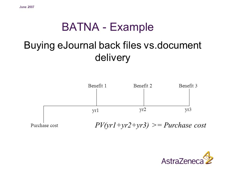 Buying eJournal back files vs.document delivery
