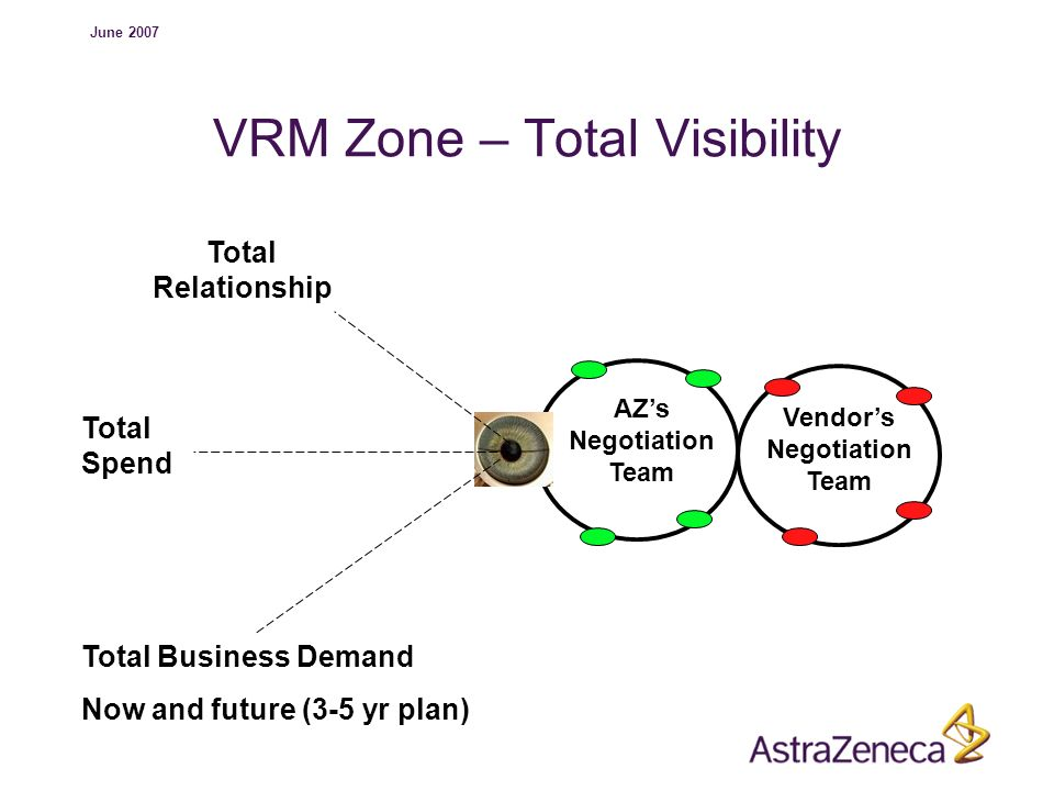 VRM Zone – Total Visibility