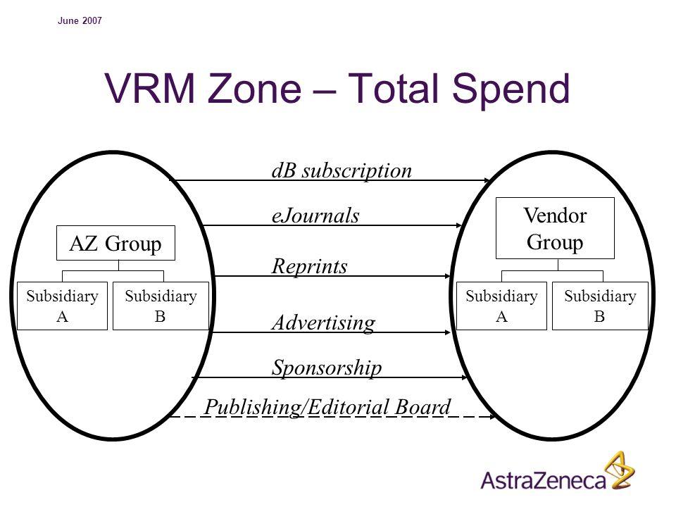 VRM Zone – Total Spend AZ Group Vendor Group dB subscription eJournals