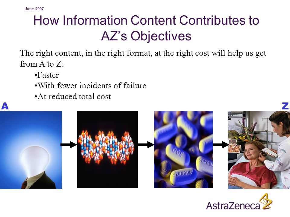 How Information Content Contributes to AZ's Objectives