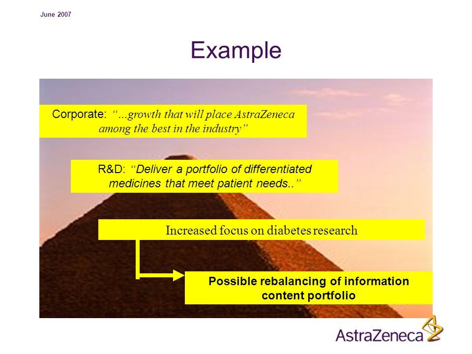 Possible rebalancing of information content portfolio