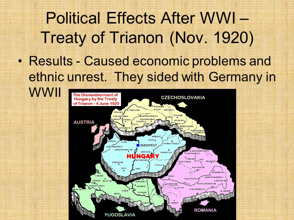 Political Effects After WWI – Treaty of Trianon (Nov. 1920)