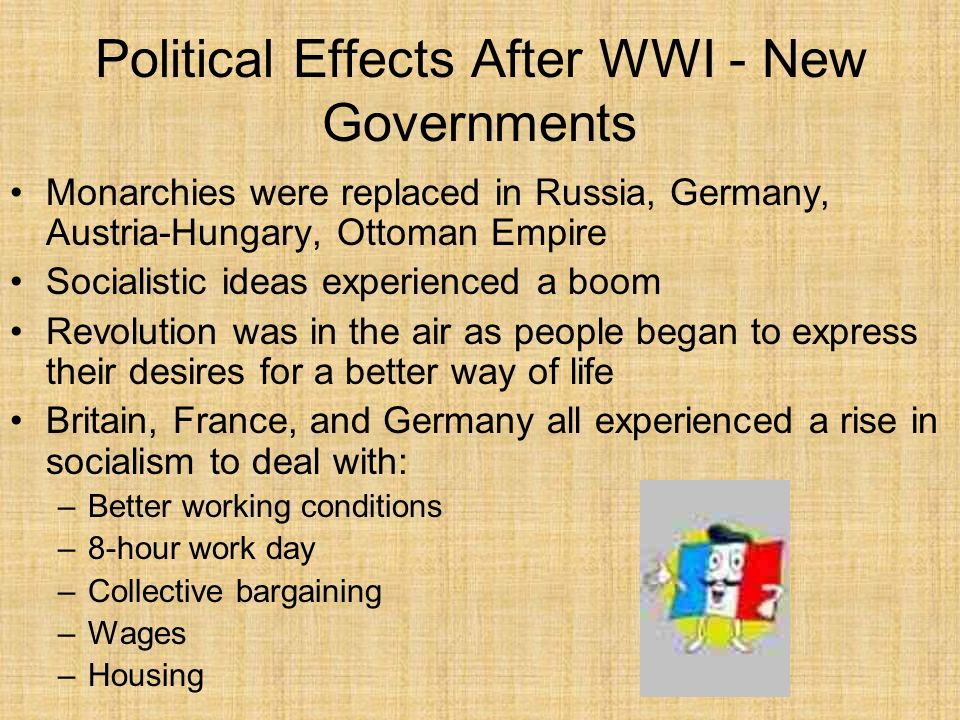 Political Effects After WWI - New Governments