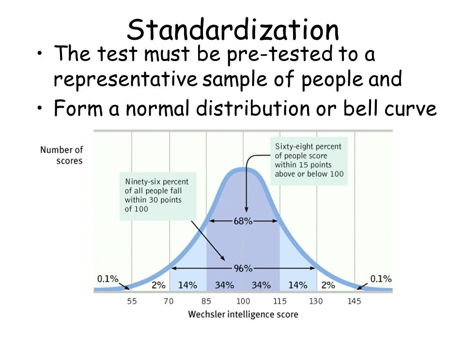 Standardization The test must be pre-tested to a representative sample of people and.