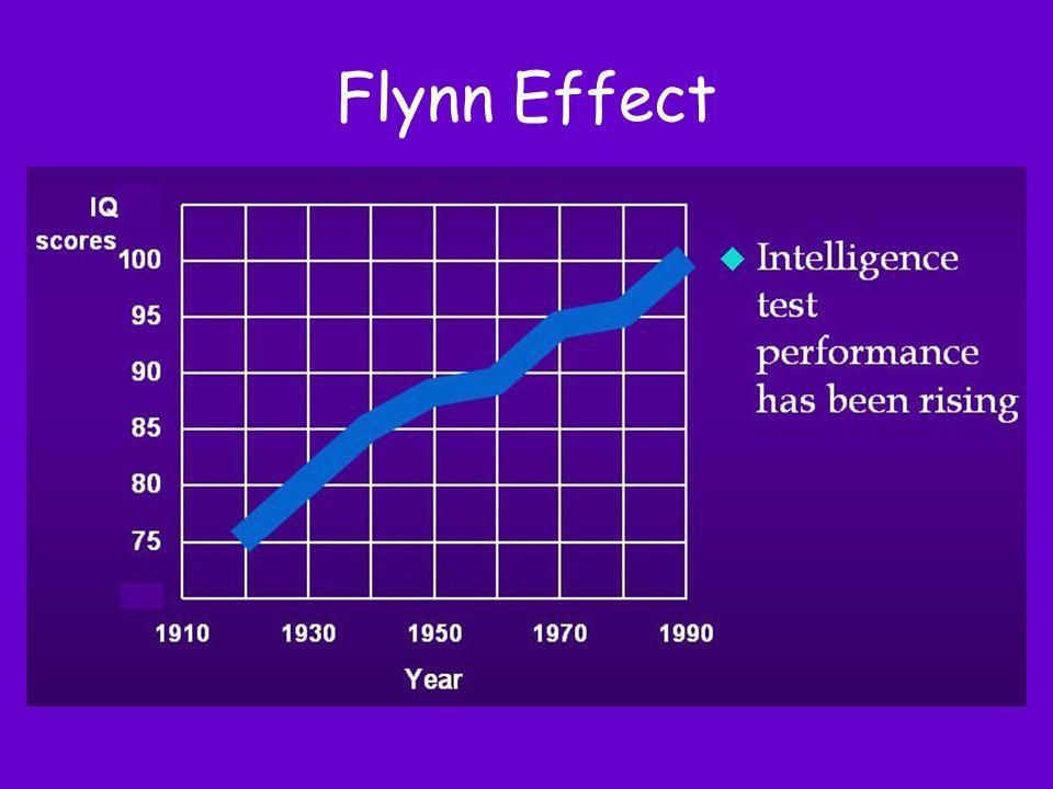 Flynn Effect