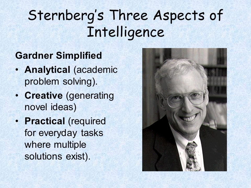 Sternberg's Three Aspects of Intelligence