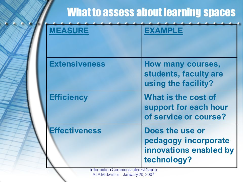 What to assess about learning spaces