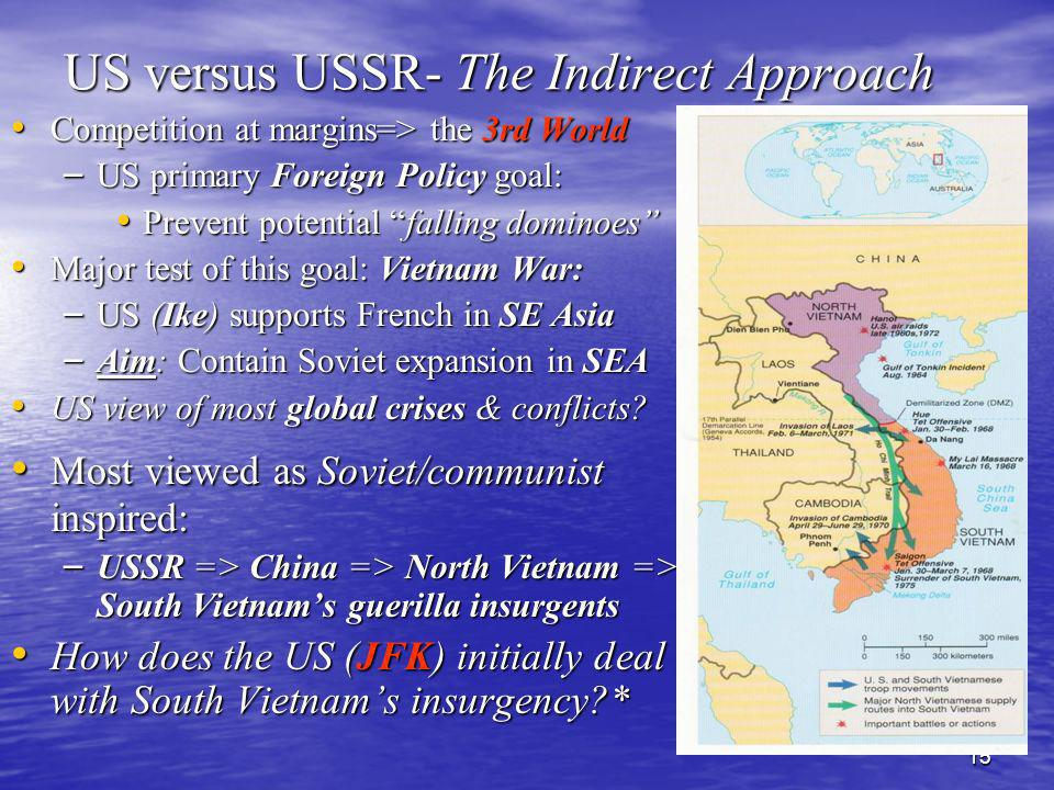 US versus USSR- The Indirect Approach