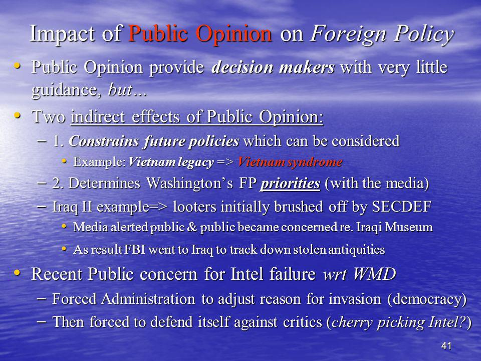 Impact of Public Opinion on Foreign Policy