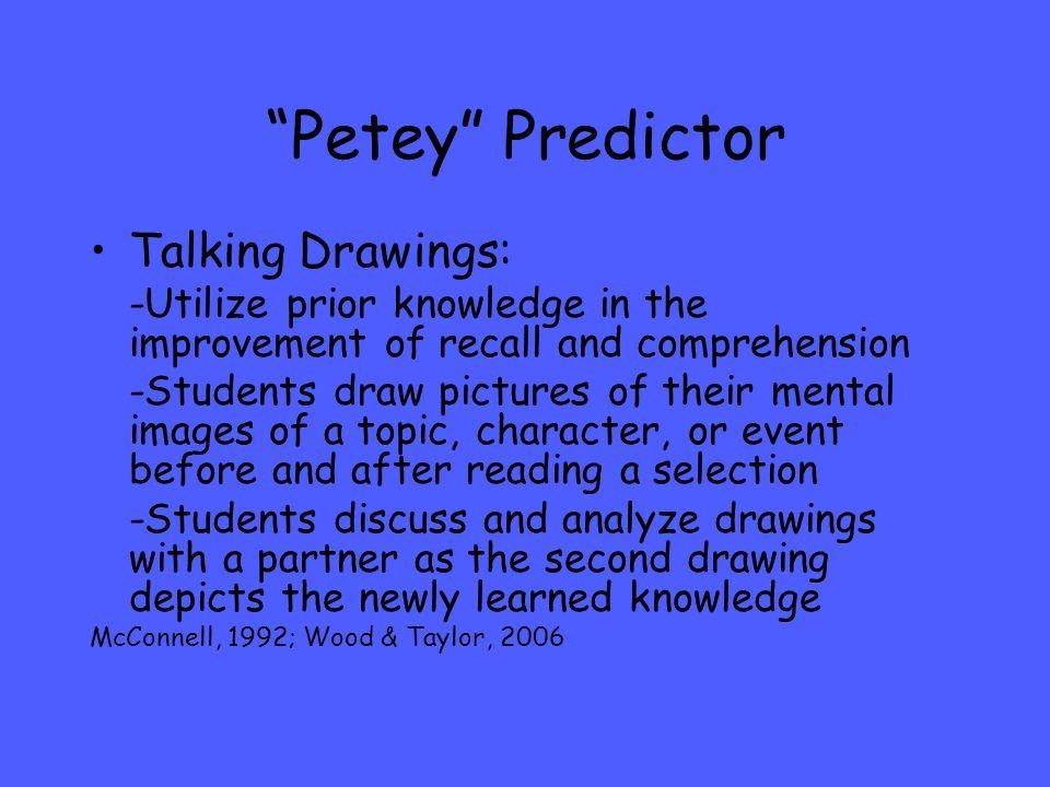Petey Predictor Talking Drawings: