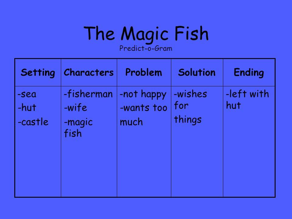 The Magic Fish Predict-o-Gram