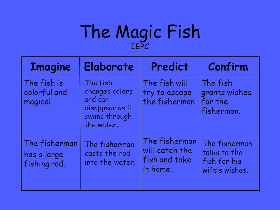 The Magic Fish IEPC Imagine Elaborate Predict Confirm