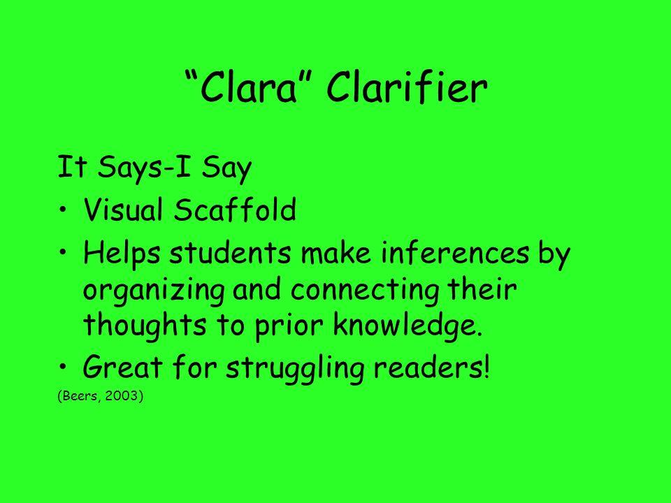 Clara Clarifier It Says-I Say Visual Scaffold