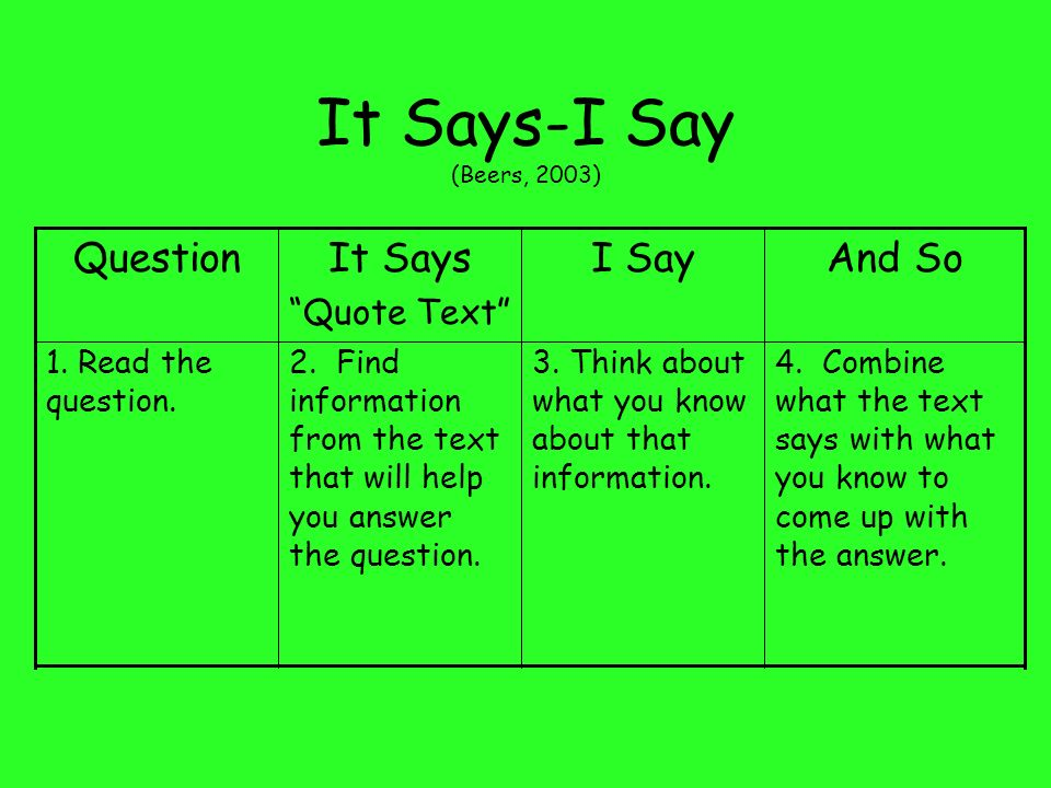 It Says-I Say (Beers, 2003) Question It Says I Say And So Quote Text