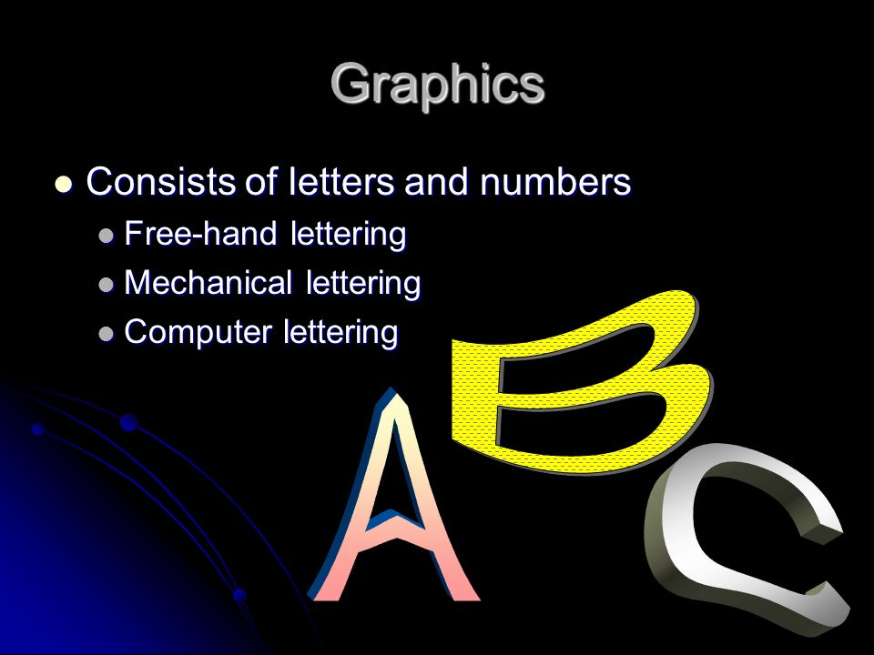 Graphics B A C Consists of letters and numbers Free-hand lettering